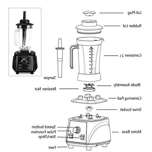 Professional Commercial Blender and Performance Processor for Ice, Smoothies,